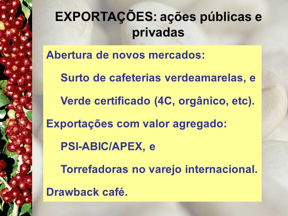 EXPORTAÇÕES: ações públicas e privadas Abertura de novos mercados: Surto de cafeterias verdeamarelas, e Verde certificado (4C, orgânico, etc). Exporta