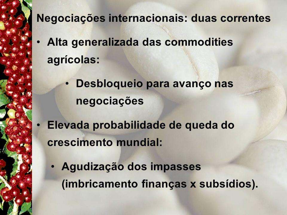 Negociações internacionais: duas correntes Alta generalizada das commodities agrícolas: Desbloqueio para avanço nas negociações Elevada probabilidade