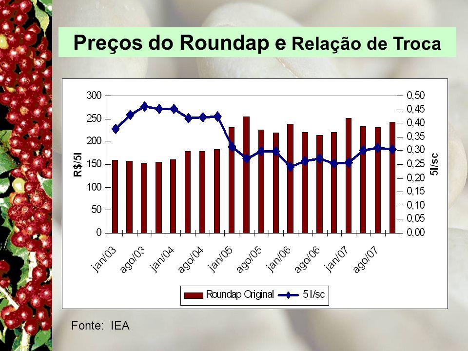 Políticas de preços/renda e comercialização: Ano de safra alta: apoio à comercialização PEPRO ( prêmio equalizador pago ao produtor); Opções/Futuro; e Novos Títulos do Agronegócio.