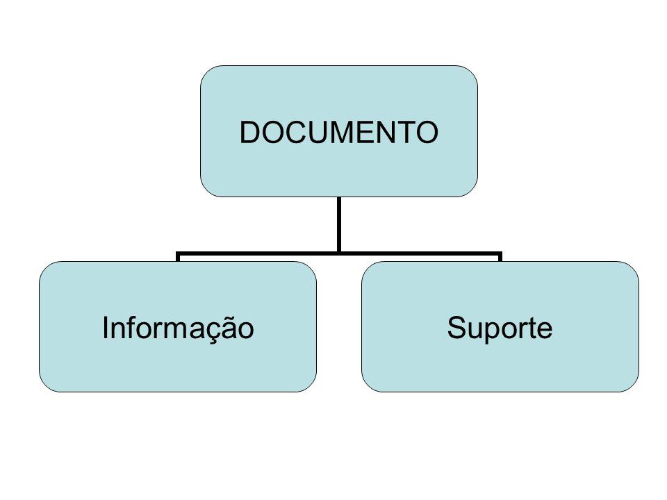 DOCUMENTO InformaçãoSuporte