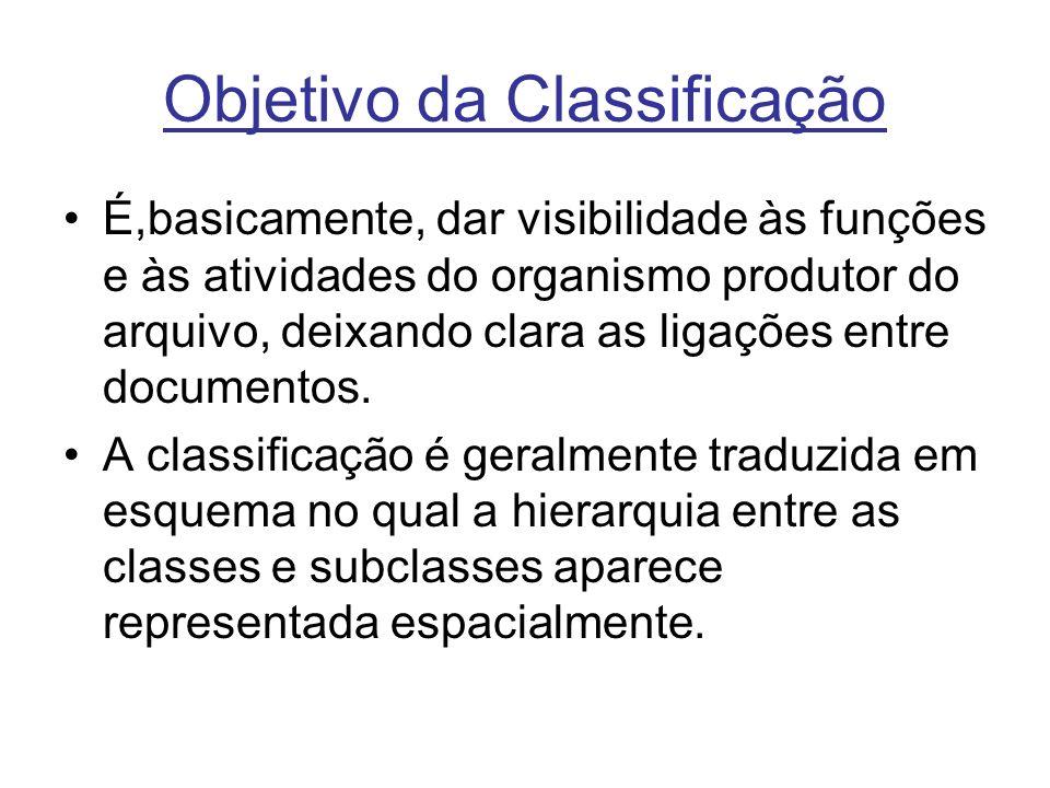 Objetivo da Classificação É,basicamente, dar visibilidade às funções e às atividades do organismo produtor do arquivo, deixando clara as ligações entre documentos.