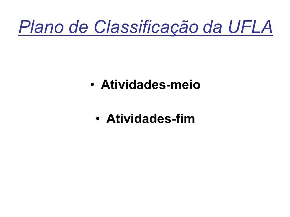 Plano de Classificação da UFLA Atividades-meio Atividades-fim