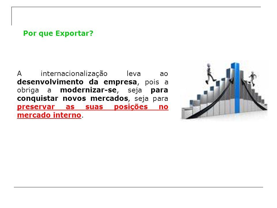 EXPORTAÇÃO DE SERVIÇOS Por que Exportar.