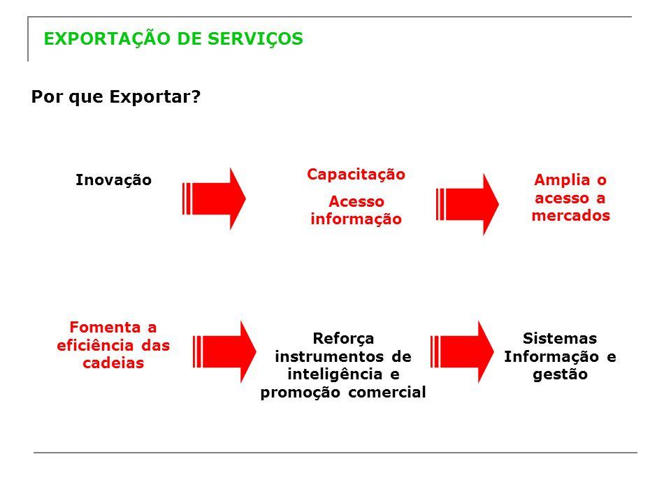 Branding e Material Promocional Branding - Identificar atributos da marca Arquitetura Brasileira, definir valores e construir posicionamento para o Setor.