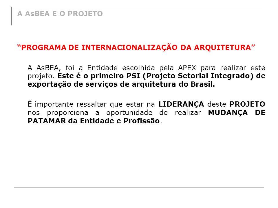 Concursos Internacionais Possibilitar, inserir escritórios brasileiros em concursos internacionais.