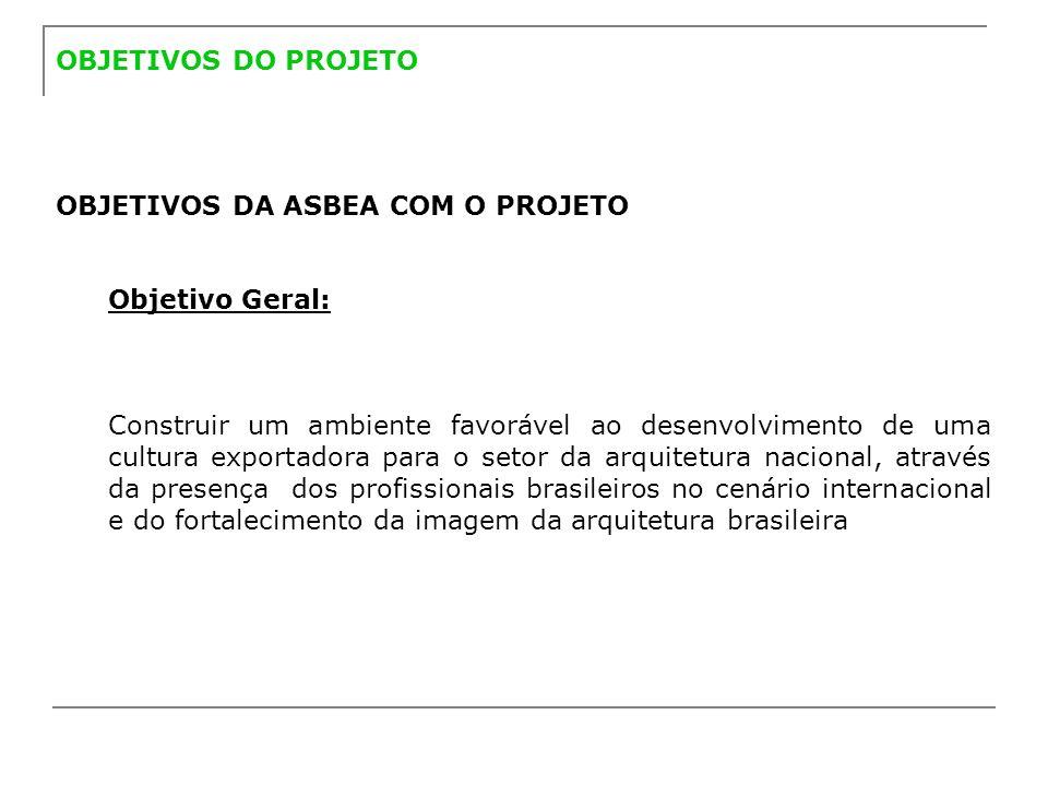 O PROJETO E A SISTEMATICA DE INVESTIMENTOS PARTIDA (APEX BRASIL) CONTRAPARTIDA (AsBEA/ESCRITÓRIOS) COMPRA DE REGULAMENTOSSELECIONAR CONCURSOS DE INTERESSE CONSULTORIA PARA TRADUAÇÃO DE REGULAMENTOS E DESENVOLVIMENTO DE MANUAIS DE PARTICIPAÇÃO PREPARAÇÃO DE PROPOSTAS/PROJETOS – HORAS TECNICAS TRADUÇÃO DAS PROPOSTAS PARA OS ESCRITORIOS INSCRITOS MATERIAL TECNICO DE APOIO (MAQUETES, PLANTAS, IMPRESSÕES) ENVIO DA PROPOSTASTAXA DE INSCRIÇÃO PASSAGEM AÉREA E HOSPEDAGEM Quais investimentos são PARTIDA e quais geram CONTRAPARTIDA