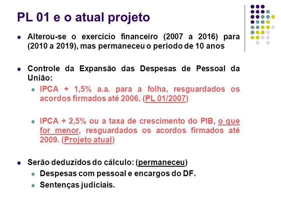 PL 01 e o atual projeto Alterou-se o exercício financeiro (2007 a 2016) para (2010 a 2019), mas permaneceu o período de 10 anos Controle da Expansão das Despesas de Pessoal da União: IPCA + 1,5% a.a.