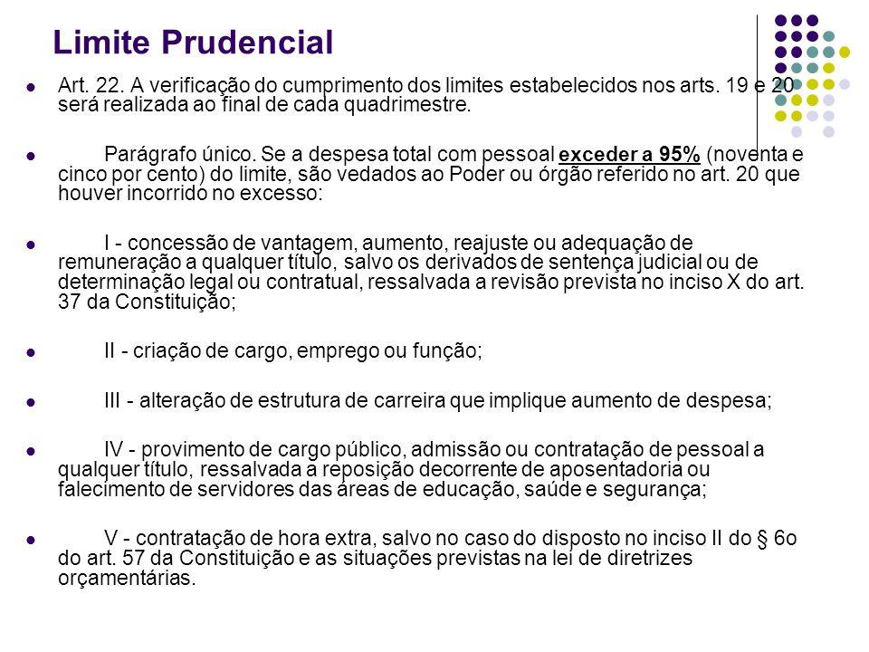 Limite Prudencial Art. 22. A verificação do cumprimento dos limites estabelecidos nos arts.