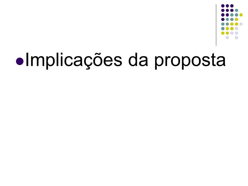 Implicações da proposta