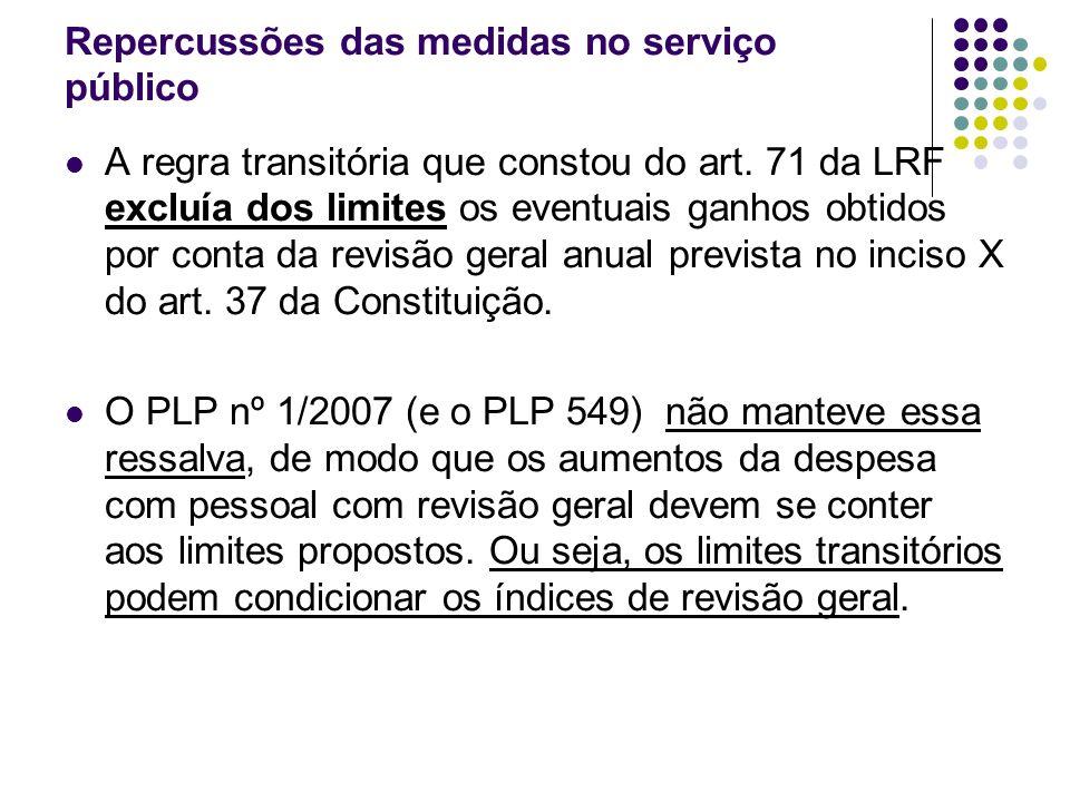 Repercussões das medidas no serviço público A regra transitória que constou do art.