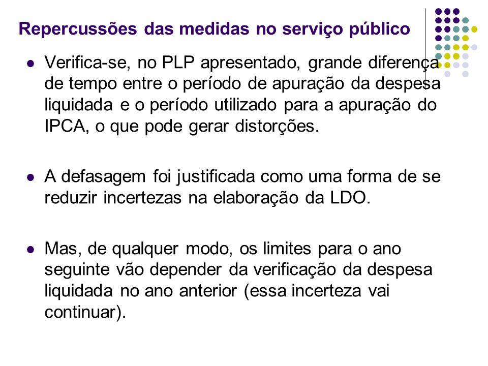 Repercussões das medidas no serviço público Verifica-se, no PLP apresentado, grande diferença de tempo entre o período de apuração da despesa liquidada e o período utilizado para a apuração do IPCA, o que pode gerar distorções.
