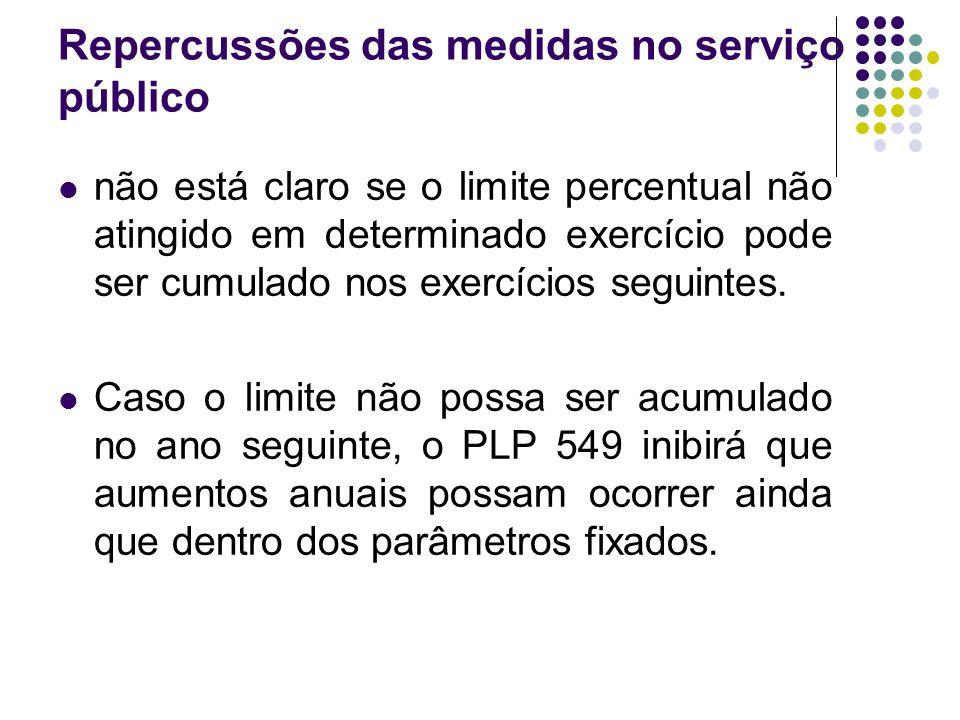 Repercussões das medidas no serviço público não está claro se o limite percentual não atingido em determinado exercício pode ser cumulado nos exercícios seguintes.