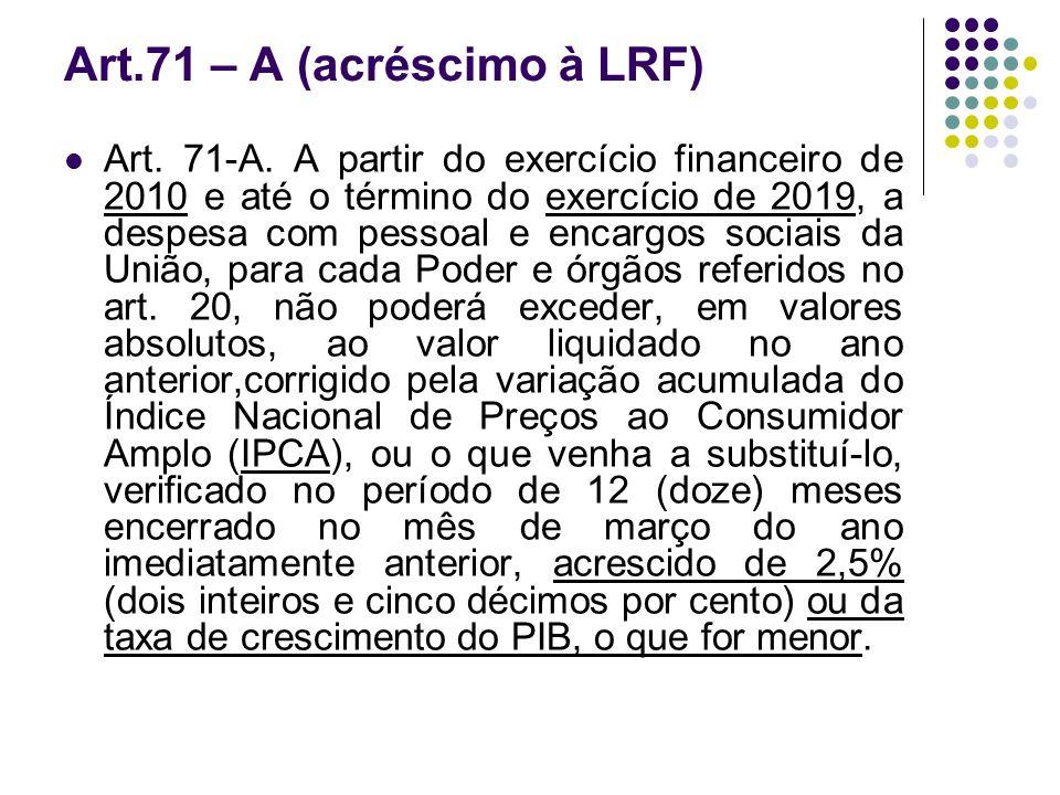 Art.71 – A (acréscimo à LRF) Art. 71-A.