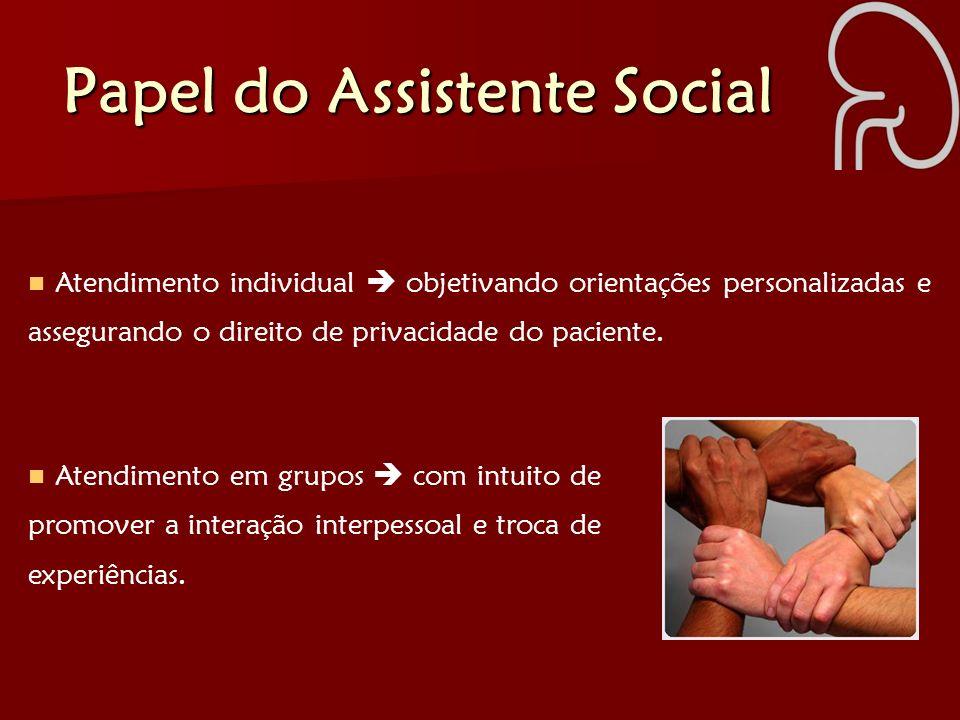 Papel do Assistente Social Atendimento individual objetivando orientações personalizadas e assegurando o direito de privacidade do paciente. Atendimen