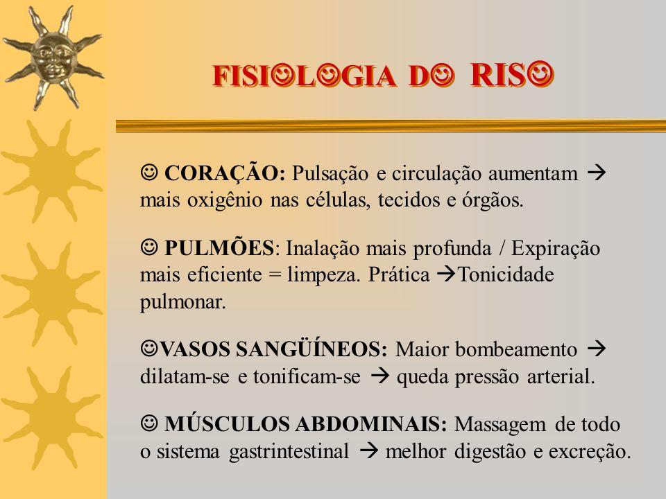 FISI L GIA D RIS CORAÇÃO: Pulsação e circulação aumentam mais oxigênio nas células, tecidos e órgãos.