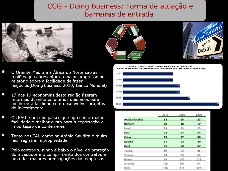CCG - Doing Business: Forma de atuação e barreiras de entrada O Oriente Médio e a África do Norte são as regiões que apresentam o maior progresso no r