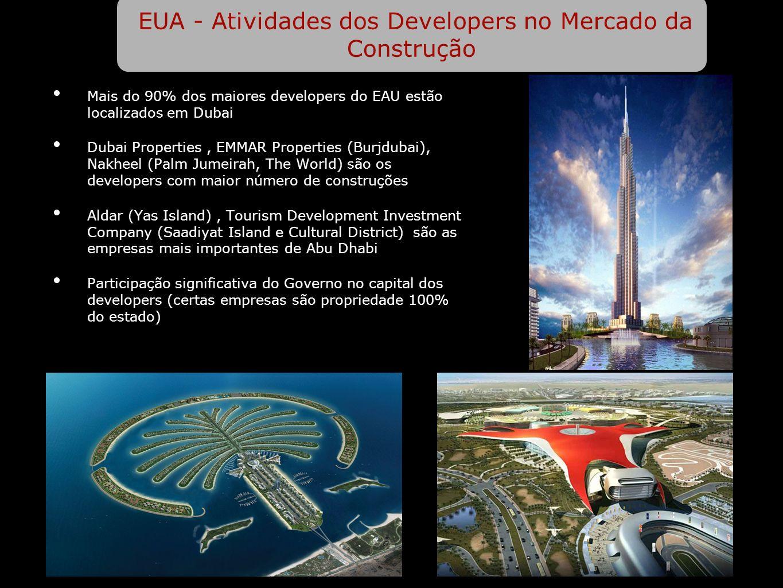 EUA - Atividades dos Developers no Mercado da Construção Mais do 90% dos maiores developers do EAU estão localizados em Dubai Dubai Properties, EMMAR
