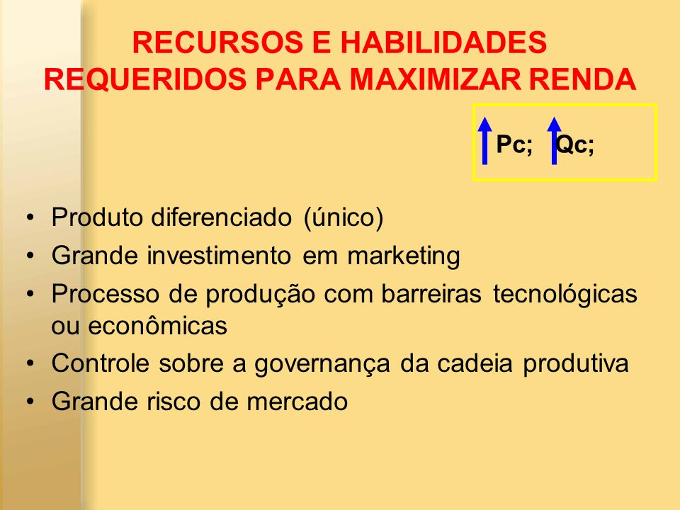 RECURSOS E HABILIDADES REQUERIDOS PARA MAXIMIZAR RENDA Produto diferenciado (único) Grande investimento em marketing Processo de produção com barreiras tecnológicas ou econômicas Controle sobre a governança da cadeia produtiva Grande risco de mercado Pc; Qc;