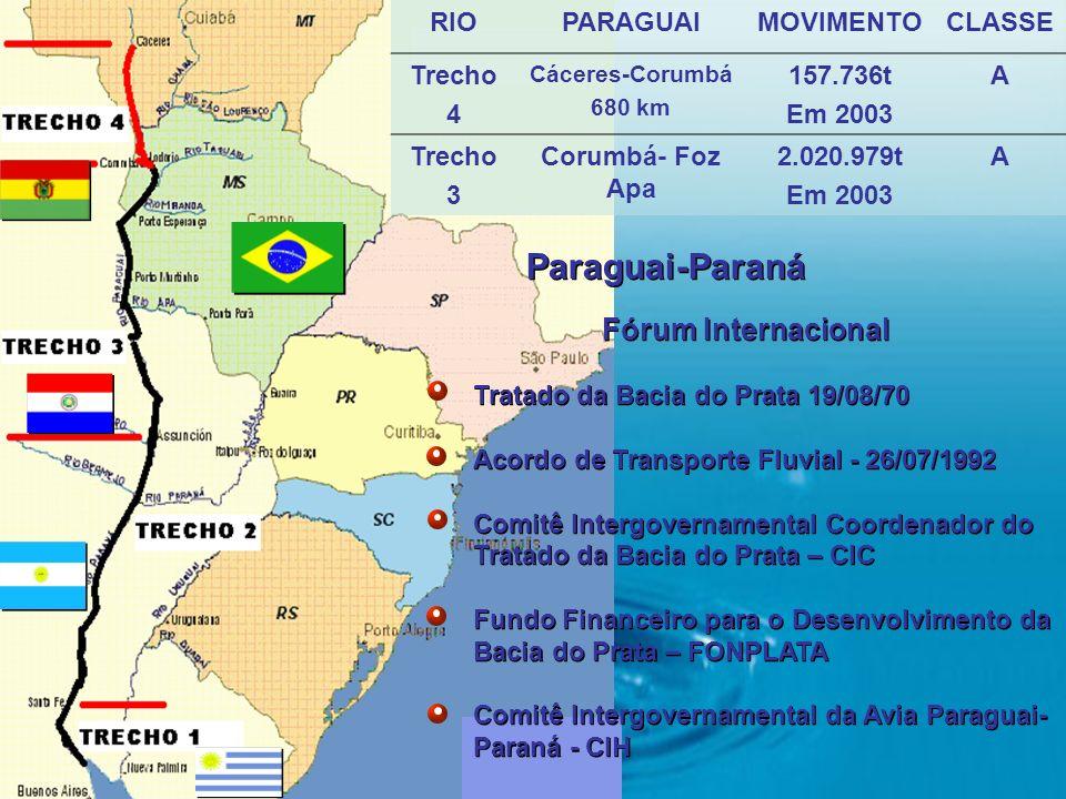 RIOPARAGUAIMOVIMENTOCLASSE Trecho 4 Cáceres-Corumbá 680 km 157.736t Em 2003 A Trecho 3 Corumbá- Foz Apa 2.020.979t Em 2003 A Tratado da Bacia do Prata