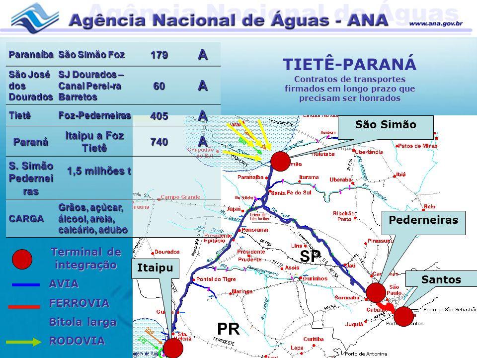 Paranaíba São Simão Foz 179A São José dos Dourados SJ Dourados – Canal Perei-ra Barretos 60A TietêFoz-Pederneiras405A Paraná Itaipu a Foz Tietê 740A S