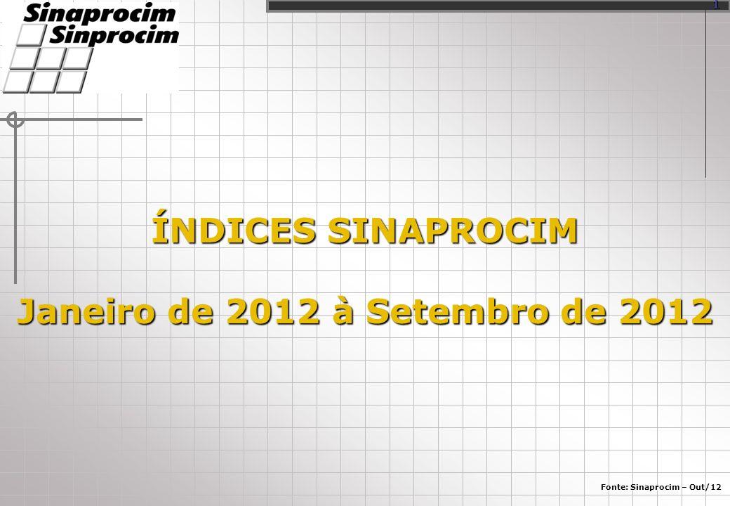 ÍNDICES SINAPROCIM Janeiro de 2012 à Setembro de 2012 Fonte: Sinaprocim – Out/12 1