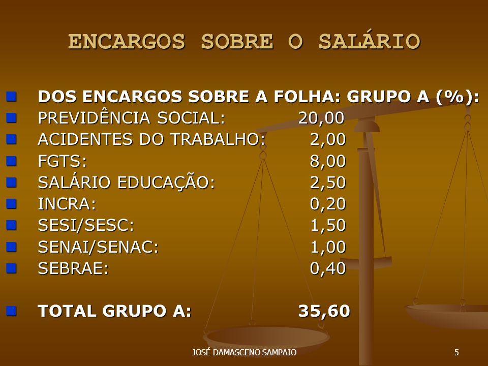 JOSÉ DAMASCENO SAMPAIO6 ENCARGOS SOBRE O SALÁRIO ENCARGOS SOBRE O SALÁRIO DOS ENCARGOS SOBRE A FOLHA: DOS ENCARGOS SOBRE A FOLHA: GRUPO B (%): GRUPO B (%): REPOUSO SEMANAL REMUNERADO: 18,91 REPOUSO SEMANAL REMUNERADO: 18,91 FÉRIAS: 9,45 FÉRIAS: 9,45 ABONO DE FÉRIAS: 4,45 ABONO DE FÉRIAS: 4,45 FERIADOS: 4,36 FERIADOS: 4,36 AUXILIO ENFERMIDADE: 1,44 AUXILIO ENFERMIDADE: 1,44 TOTAL GRUPO B: 38,35 TOTAL GRUPO B: 38,35