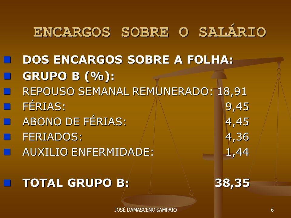 JOSÉ DAMASCENO SAMPAIO7 ENCARGOS SOBRE O SALÁRIO DOS ENCARGOS SOBRE A FOLHA: GRUPO C (%): DOS ENCARGOS SOBRE A FOLHA: GRUPO C (%): 13.º SALÁRIO: 10,91 13.º SALÁRIO: 10,91 DESPESA RESCISÃO CONTRATUAL: 2,57 DESPESA RESCISÃO CONTRATUAL: 2,57 TOTAL GRUPO C:13,48 TOTAL GRUPO C:13,48 GRUPO D (%) GRUPO D (%) FGTS SOBRE O 13.º SALÁRIO: 0,87 FGTS SOBRE O 13.º SALÁRIO: 0,87 EFEITO 1.º SOBRE O 2.º GRUPO:13,65 EFEITO 1.º SOBRE O 2.º GRUPO:13,65 TOTAL GRUPO D:14,52 TOTAL GRUPO D:14,52 TOTAL GERAL (A + B + C + D): 101,95 TOTAL GERAL (A + B + C + D): 101,95 Fonte: Fiesp/Ciesp Fonte: Fiesp/Ciesp