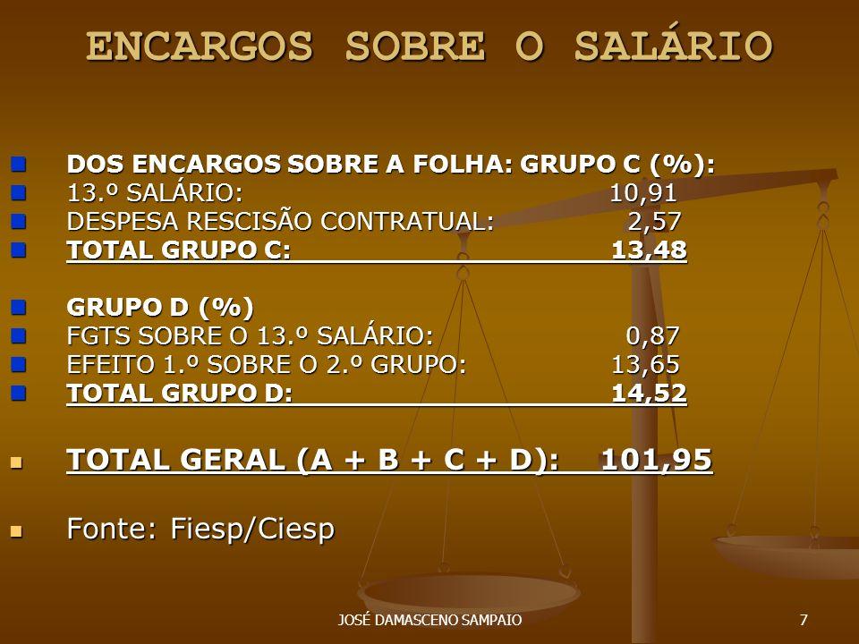 JOSÉ DAMASCENO SAMPAIO7 ENCARGOS SOBRE O SALÁRIO DOS ENCARGOS SOBRE A FOLHA: GRUPO C (%): DOS ENCARGOS SOBRE A FOLHA: GRUPO C (%): 13.º SALÁRIO: 10,91