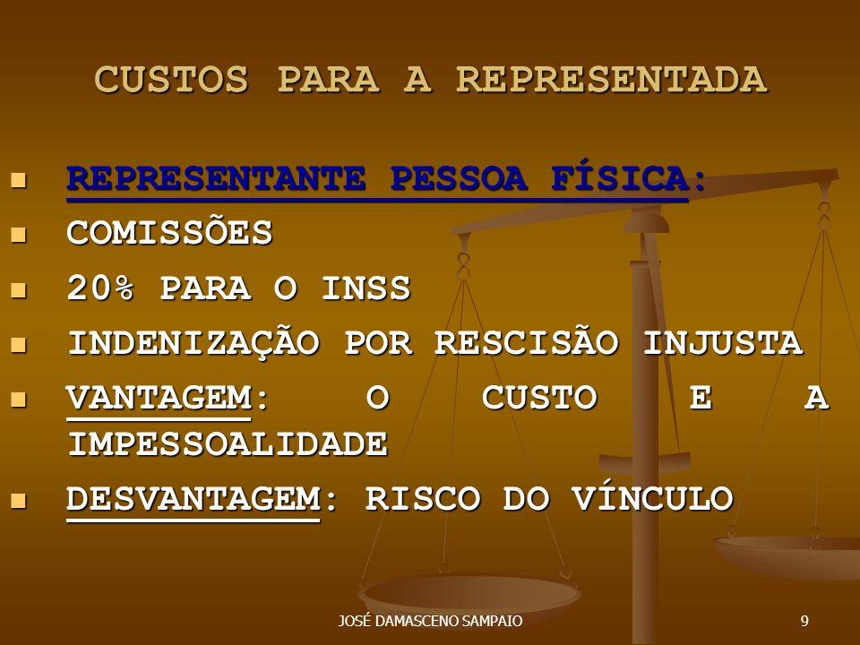 JOSÉ DAMASCENO SAMPAIO10 CUSTOS PARA A REPRESENTADA REPRESENTANTE PESSOA JURÍDICA REPRESENTANTE PESSOA JURÍDICA PAGAMENTO DAS COMISSÕES PAGAMENTO DAS COMISSÕES INDENIZAÇÃO POR RESCISÃO INJUSTA INDENIZAÇÃO POR RESCISÃO INJUSTA NÃO TEM CUSTO COM TRIBUTOS NÃO TEM CUSTO COM TRIBUTOS