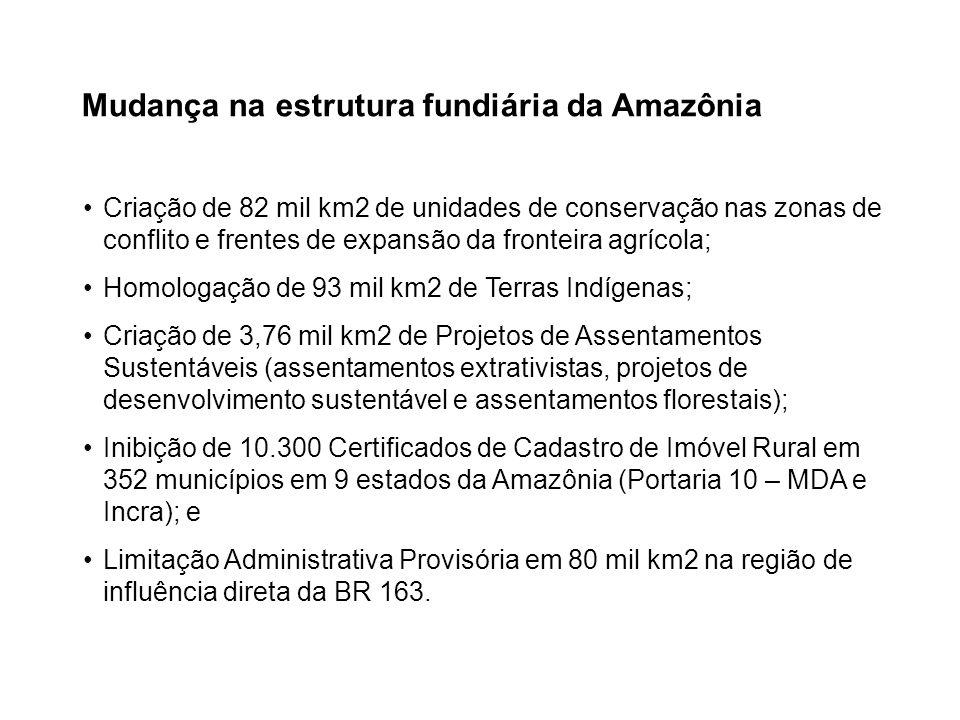 Mudança na estrutura fundiária da Amazônia Criação de 82 mil km2 de unidades de conservação nas zonas de conflito e frentes de expansão da fronteira a