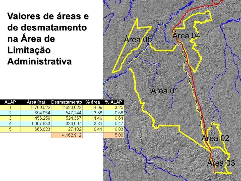 Valores de áreas e de desmatamento na Área de Limitação Administrativa Área 01 Área 05 Área 04 Área 02 Área 03