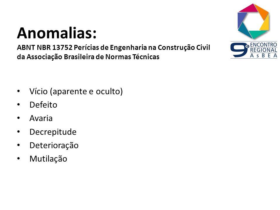 Anomalias: ABNT NBR 13752 Perícias de Engenharia na Construção Civil da Associação Brasileira de Normas Técnicas Vício (aparente e oculto) Defeito Ava
