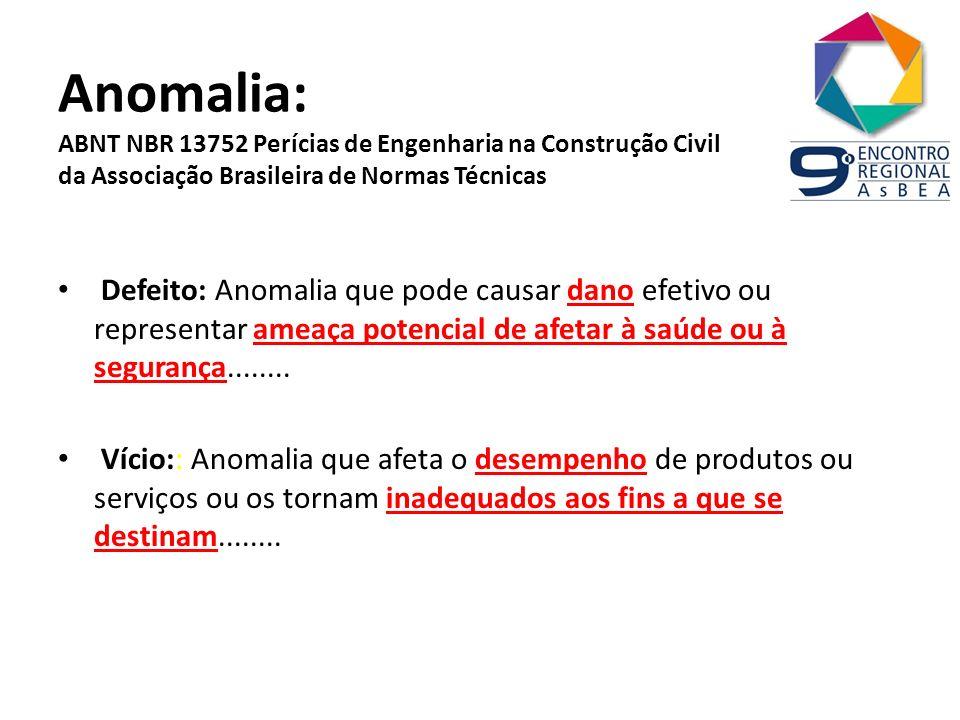 Anomalia: ABNT NBR 13752 Perícias de Engenharia na Construção Civil da Associação Brasileira de Normas Técnicas Defeito: Anomalia que pode causar dano