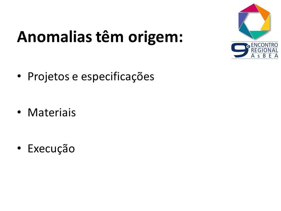Anomalias têm origem: Projetos e especificações Materiais Execução