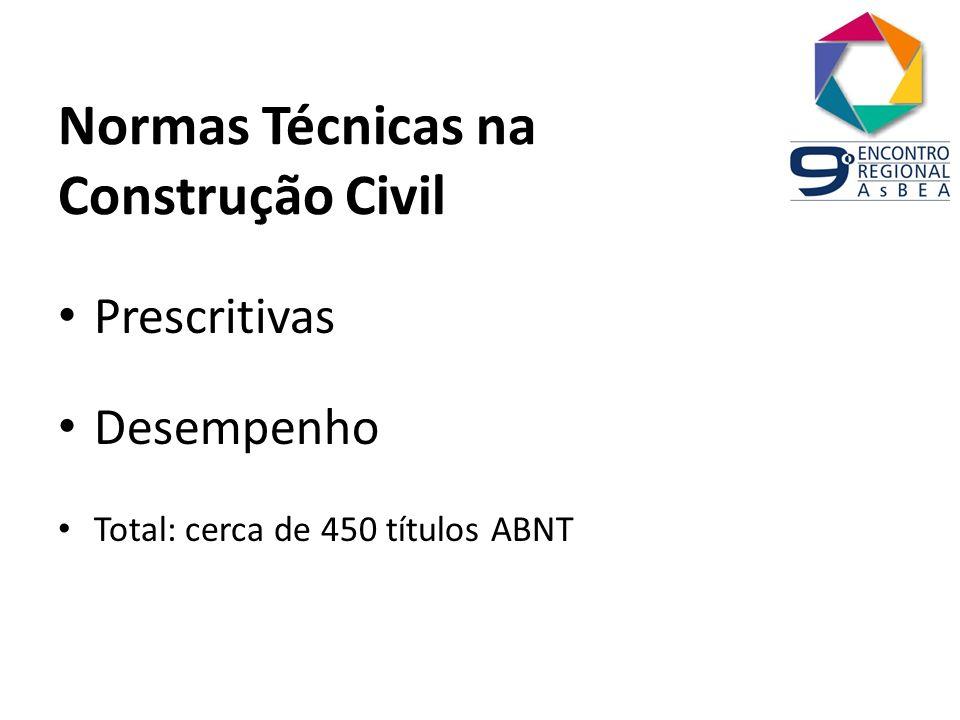 Normas Técnicas na Construção Civil Prescritivas Desempenho Total: cerca de 450 títulos ABNT