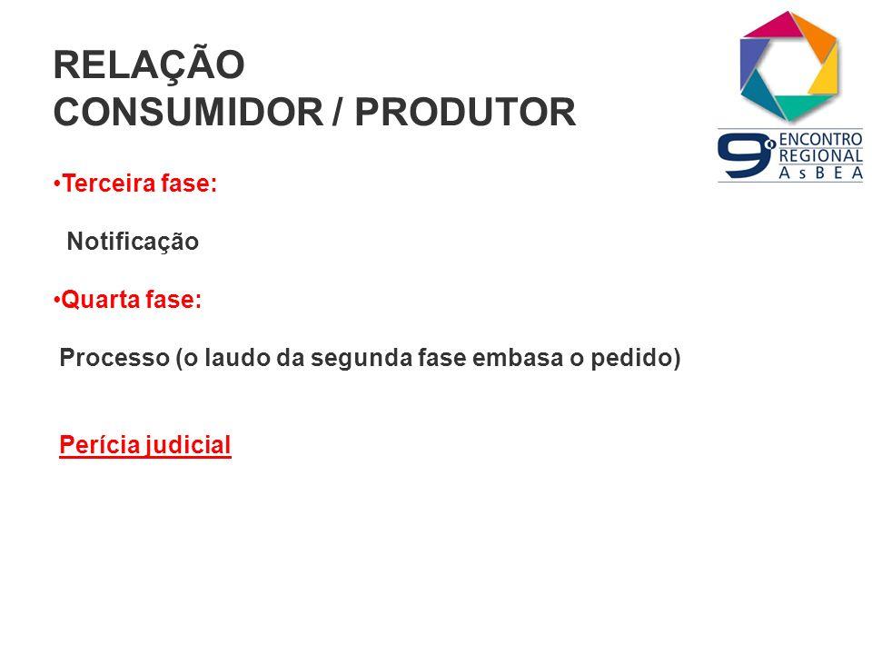 NORMAS TÉCNICAS NA CONSTRUÇÃO CIVIL http://www.secovi.com.br/download/principais_normas_abnt1.pdf