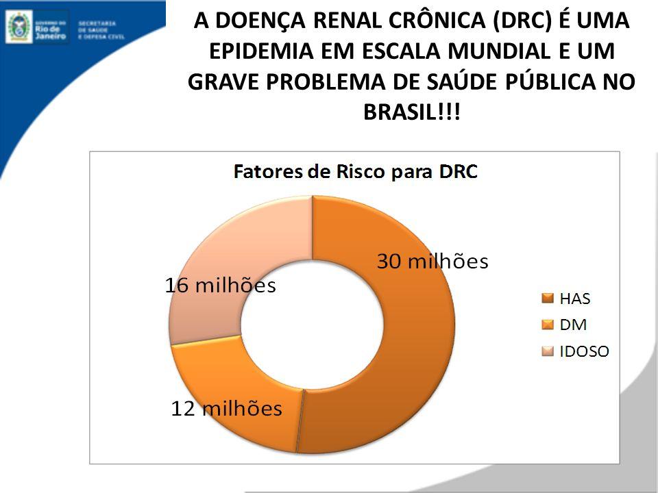 A DOENÇA RENAL CRÔNICA (DRC) É UMA EPIDEMIA EM ESCALA MUNDIAL E UM GRAVE PROBLEMA DE SAÚDE PÚBLICA NO BRASIL!!!