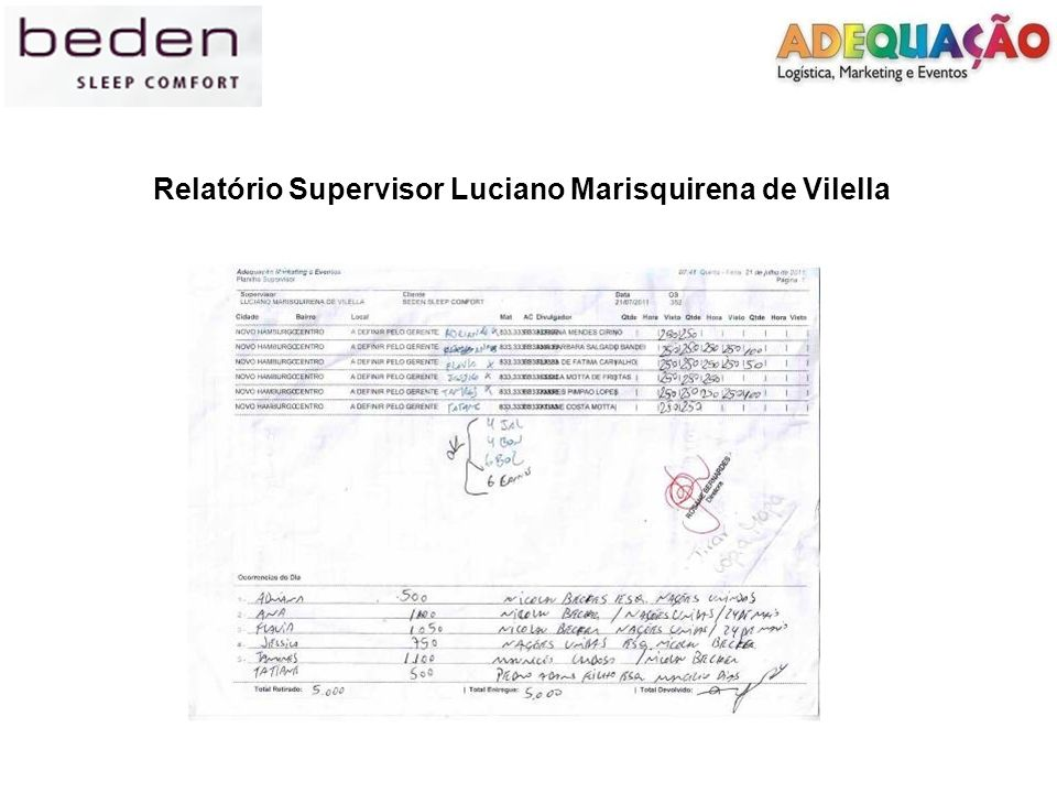 Relatório Supervisor Luciano Marisquirena de Vilella
