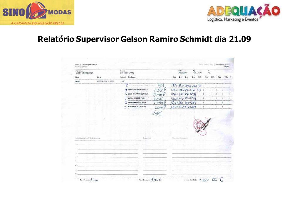 Relatório Supervisor Vitor Eduardo Galvão Boeira dia 21.09