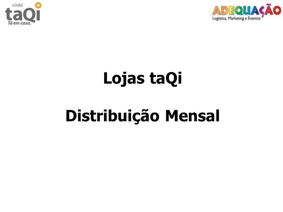 Lojas taQi Distribuição Mensal