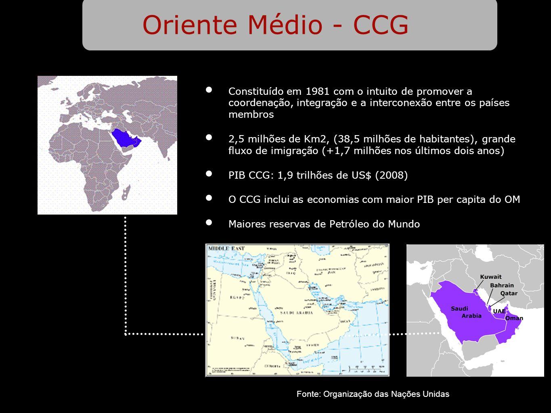 Oriente Médio - CCG Constituído em 1981 com o intuito de promover a coordenação, integração e a interconexão entre os países membros 2,5 milhões de Km2, (38,5 milhões de habitantes), grande fluxo de imigração (+1,7 milhões nos últimos dois anos) PIB CCG: 1,9 trilhões de US$ (2008) O CCG inclui as economias com maior PIB per capita do OM Maiores reservas de Petróleo do Mundo Fonte: Organização das Nações Unidas