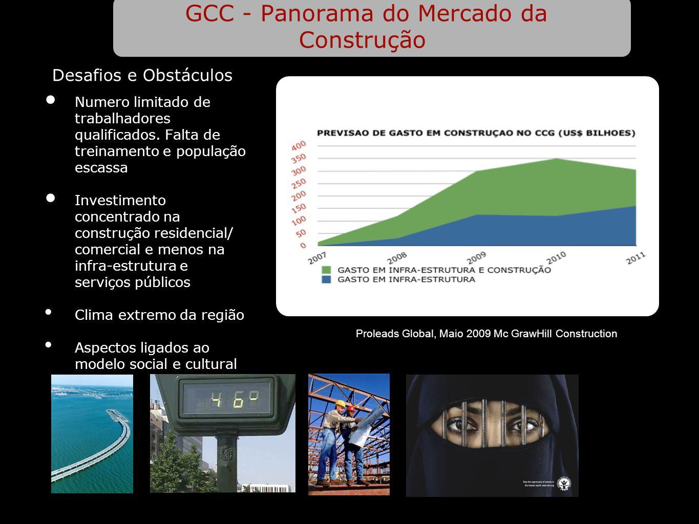 GCC - Panorama do Mercado da Construção Numero limitado de trabalhadores qualificados.