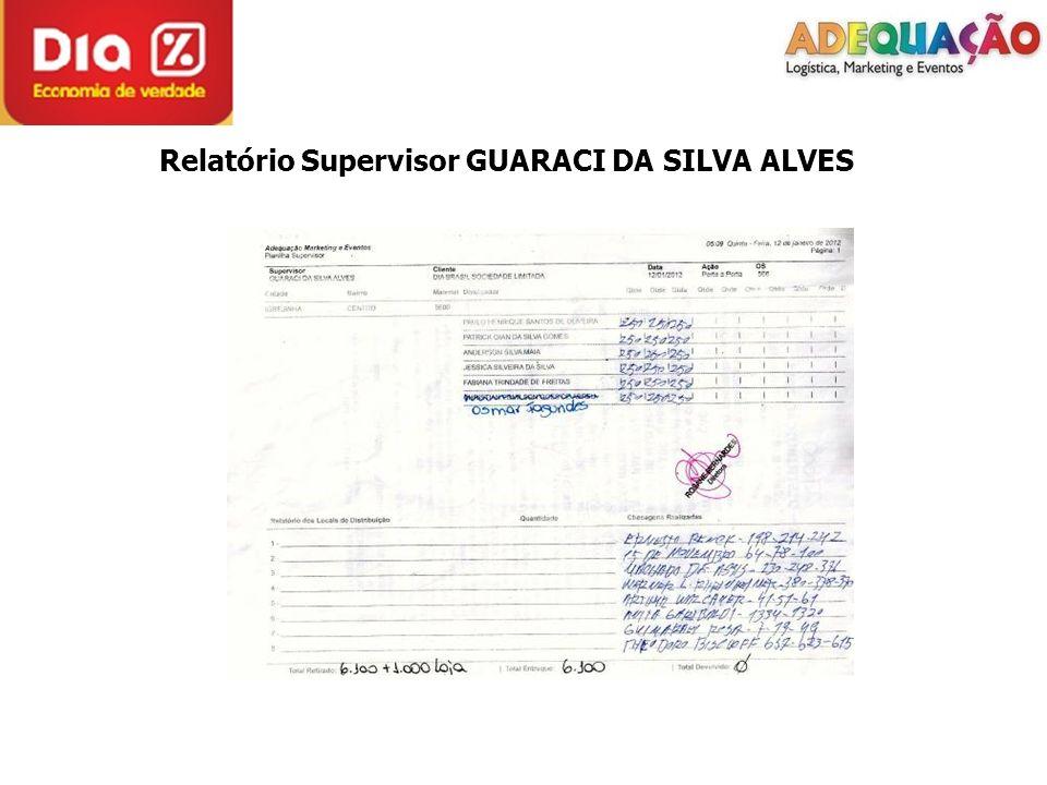 Relatório Supervisor PAULO CESAR DOS PASSOS CARVALHO SUPERVISOR NÃO FOTOGRAFOU A DISTRIBUIÇÃO