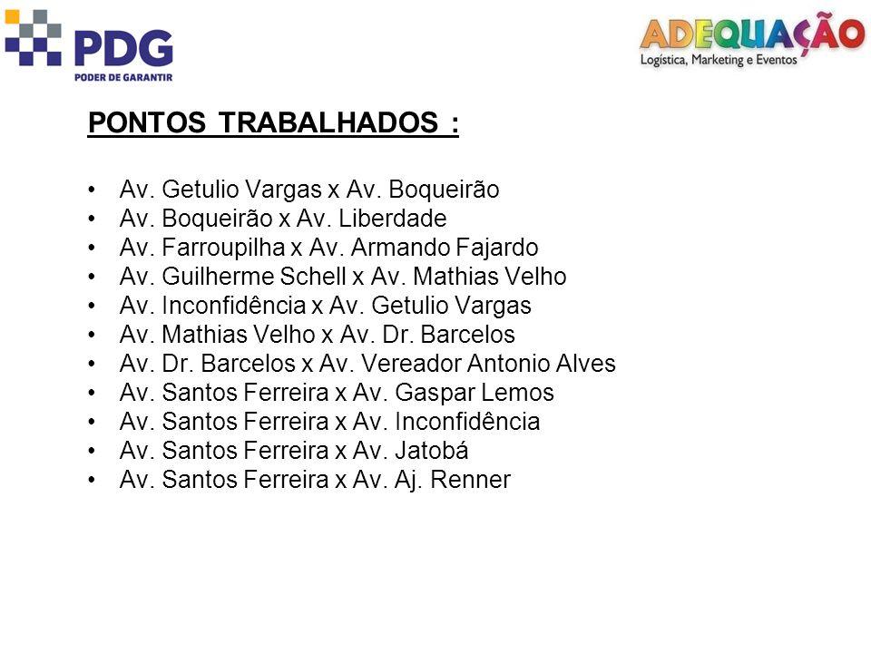 PONTOS TRABALHADOS : Av.Getulio Vargas x Av. Boqueirão Av.