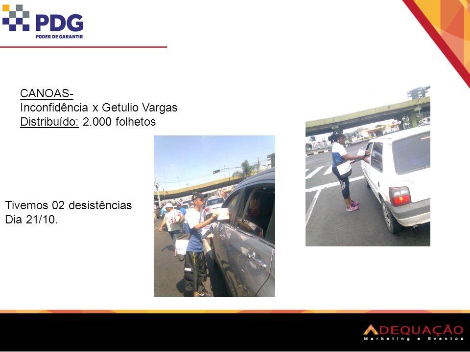 CANOAS- Inconfidência x Getulio Vargas Distribuído: 2.000 folhetos Tivemos 02 desistências Dia 21/10.