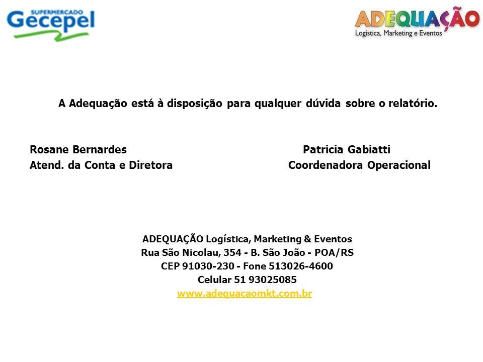 A Adequação está à disposição para qualquer dúvida sobre o relatório. Rosane Bernardes Patricia Gabiatti Atend. da Conta e Diretora Coordenadora Opera