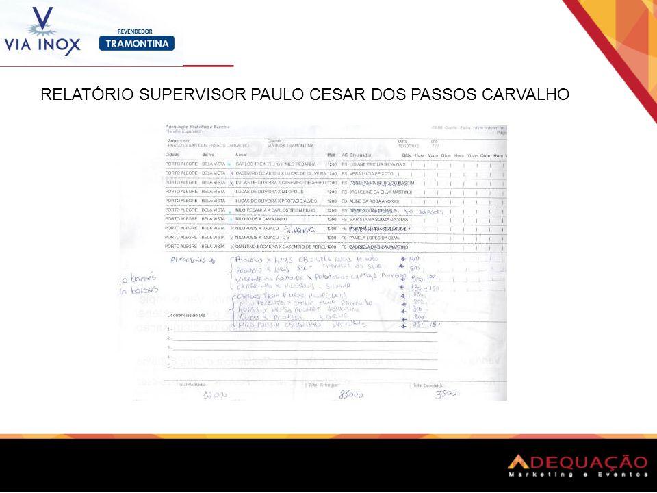 RELATÓRIO SUPERVISOR PAULO CESAR DOS PASSOS CARVALHO