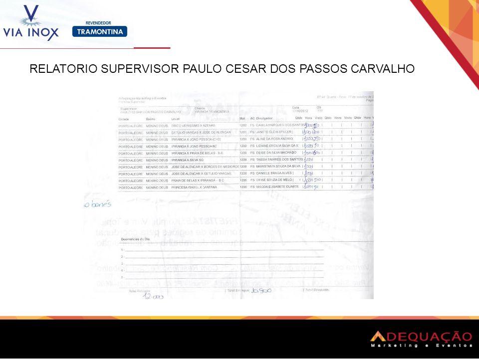 RELATORIO SUPERVISOR PAULO CESAR DOS PASSOS CARVALHO