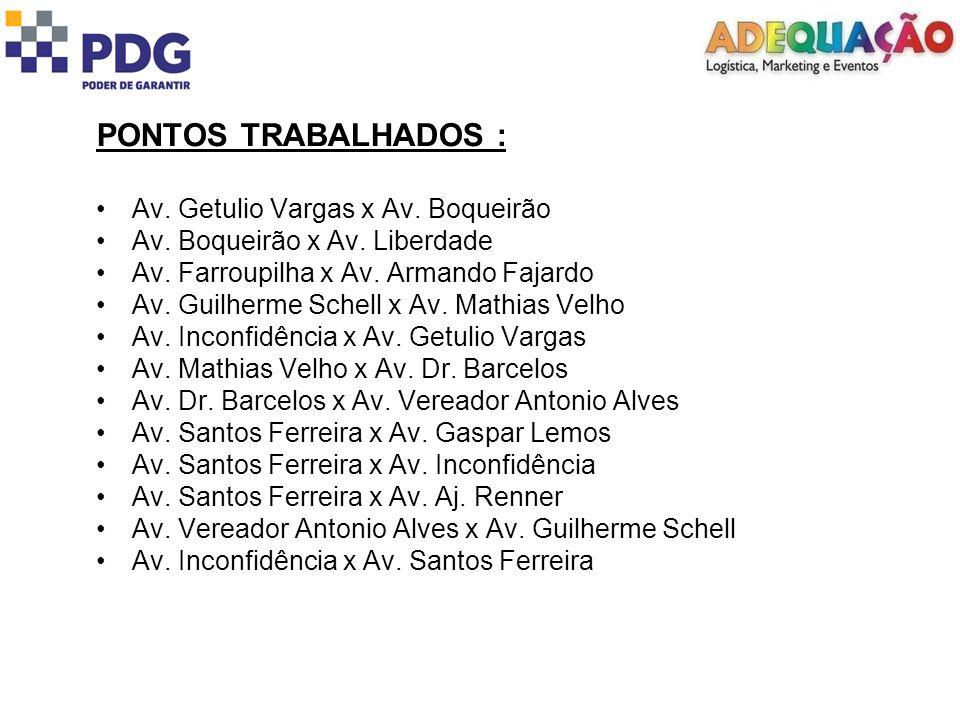 PONTOS TRABALHADOS : Av. Getulio Vargas x Av. Boqueirão Av.