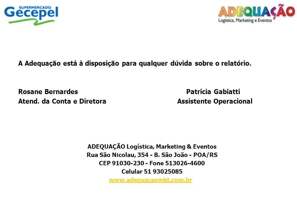 A Adequação está à disposição para qualquer dúvida sobre o relatório. Rosane Bernardes Patricia Gabiatti Atend. da Conta e Diretora Assistente Operaci